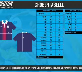grossentabelle_polo_fit