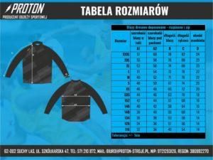 Tabela rozmiarów bluzy dopasowane